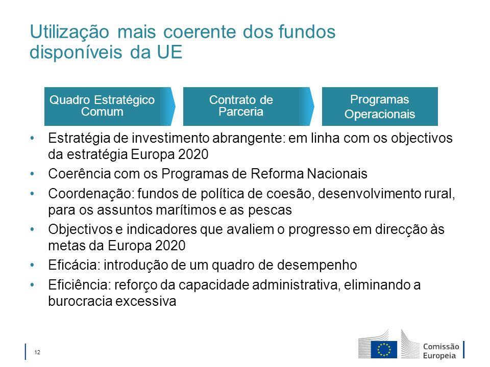 Utilização mais coerente dos fundos disponíveis da UE