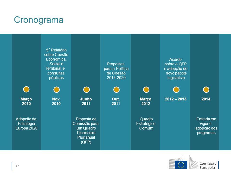 Cronograma 5.º Relatório sobre Coesão Económica, Social e