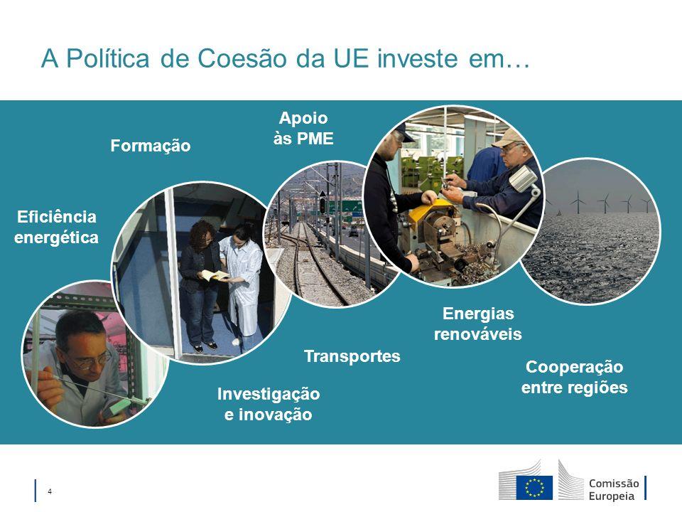 A Política de Coesão da UE investe em…