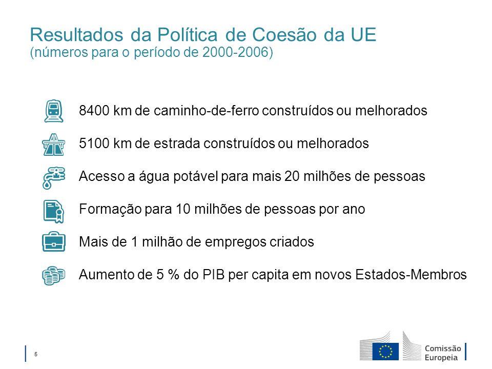 Resultados da Política de Coesão da UE (números para o período de 2000-2006)