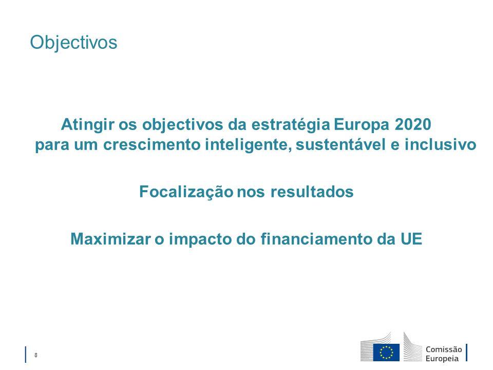 Focalização nos resultados Maximizar o impacto do financiamento da UE