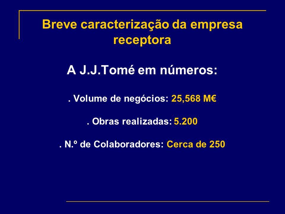 Breve caracterização da empresa receptora A J. J. Tomé em números: