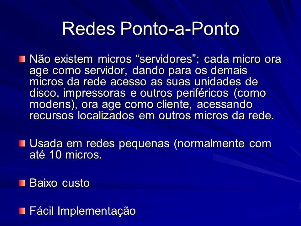Redes Ponto-a-Ponto