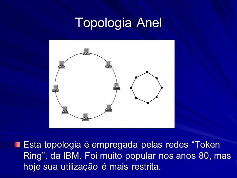 Topologia Anel Esta topologia é empregada pelas redes Token Ring , da IBM.