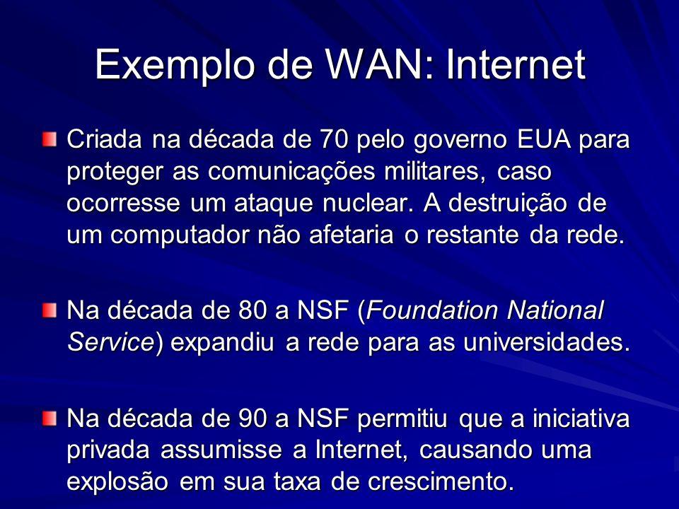 Exemplo de WAN: Internet
