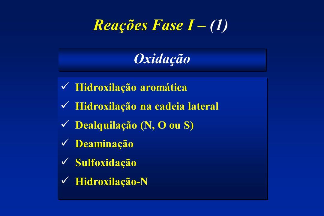 Reações Fase I – (1) Oxidação Hidroxilação aromática