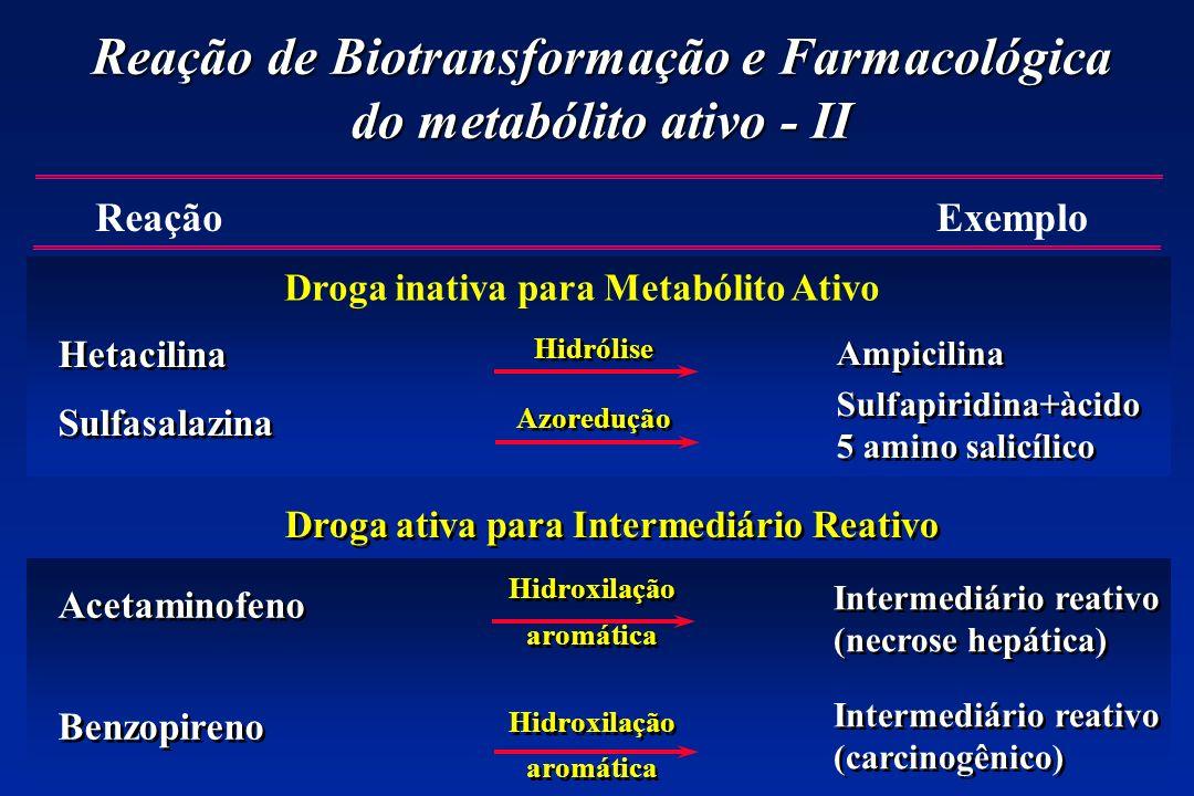 Reação de Biotransformação e Farmacológica do metabólito ativo - II
