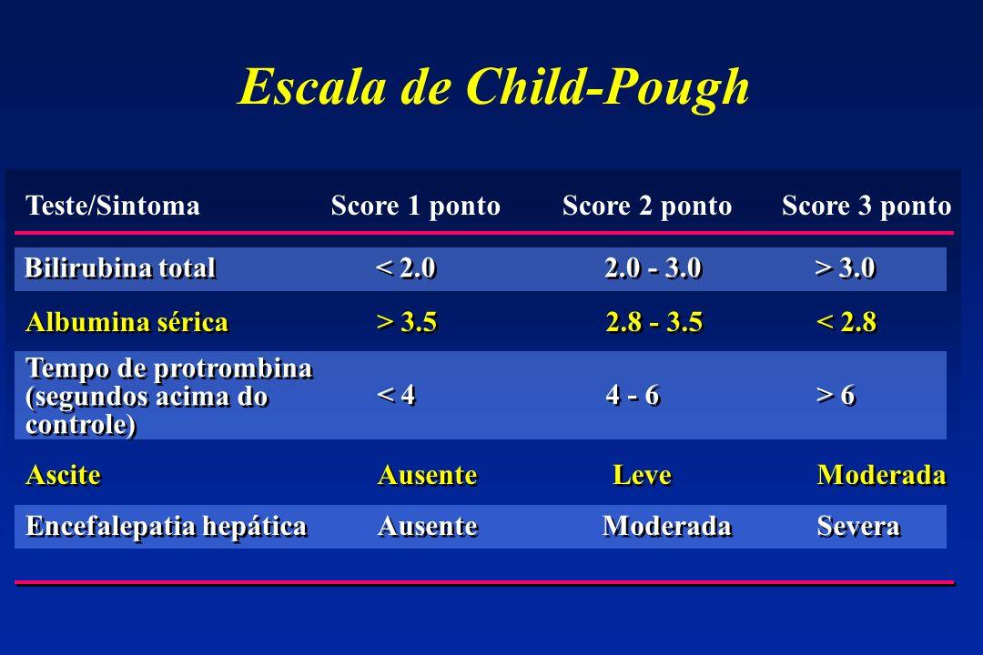 Escala de Child-Pough Teste/Sintoma Score 1 ponto Score 2 ponto