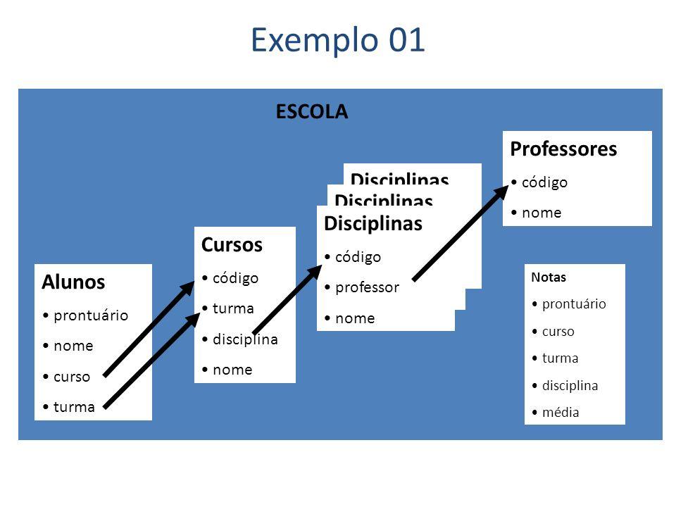 Exemplo 01 ESCOLA Professores Disciplinas Disciplinas Disciplinas