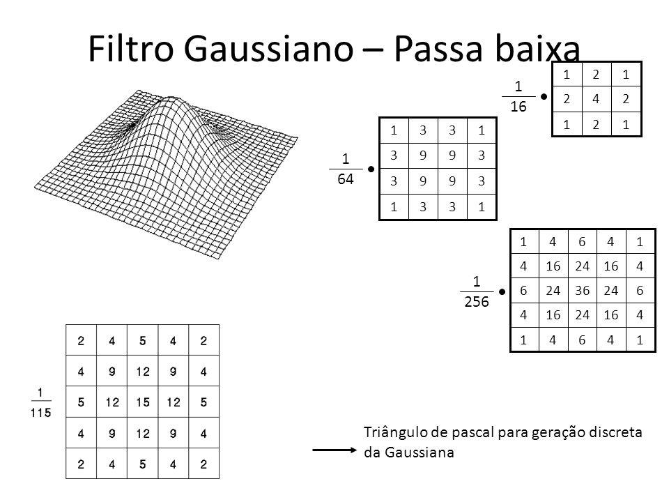 Filtro Gaussiano – Passa baixa