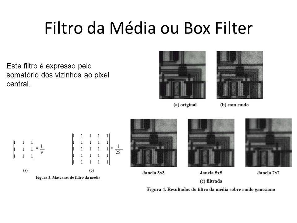 Filtro da Média ou Box Filter