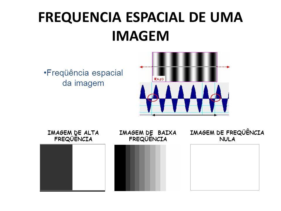 FREQUENCIA ESPACIAL DE UMA IMAGEM