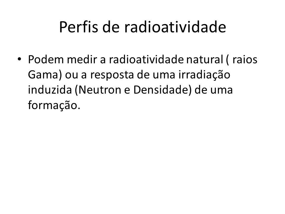 Perfis de radioatividade