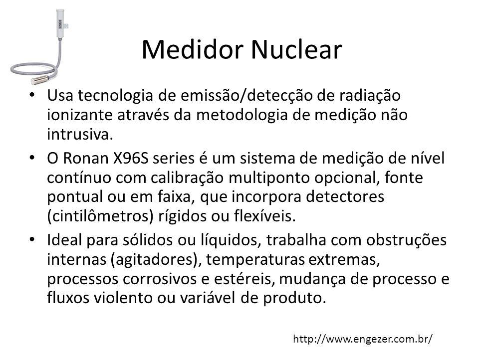 Medidor Nuclear Usa tecnologia de emissão/detecção de radiação ionizante através da metodologia de medição não intrusiva.