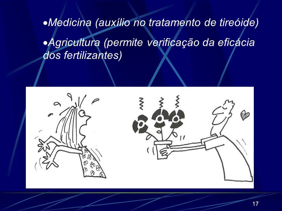 Medicina (auxílio no tratamento de tireóide)