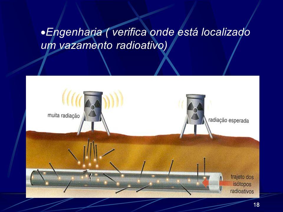 Engenharia ( verifica onde está localizado um vazamento radioativo)