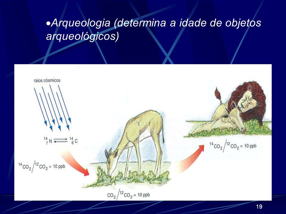 Arqueologia (determina a idade de objetos arqueológicos)