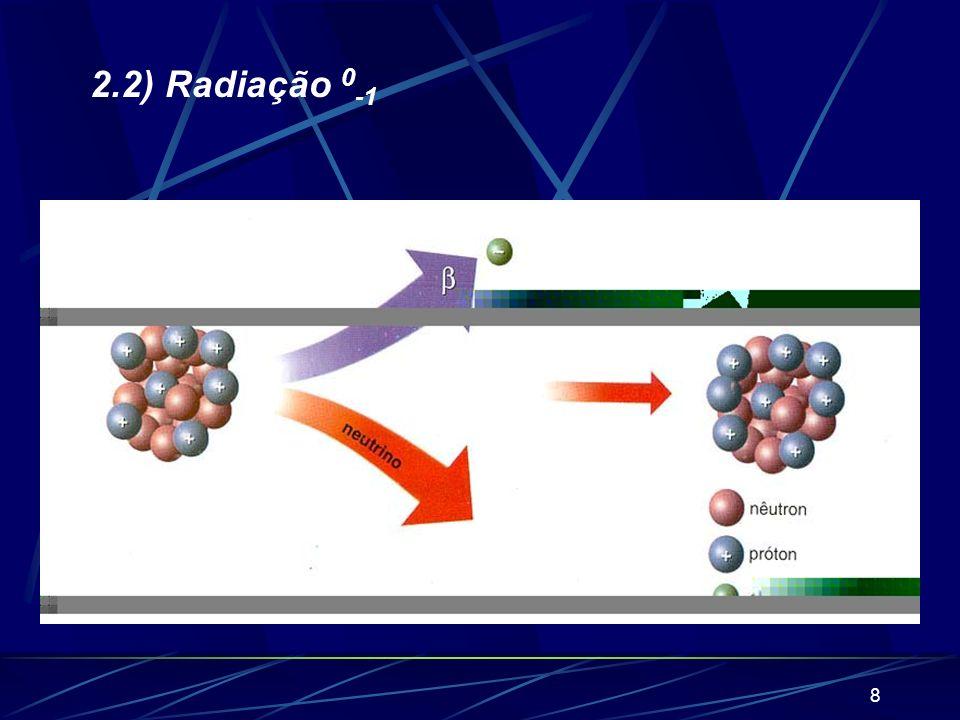 2.2) Radiação 0-1