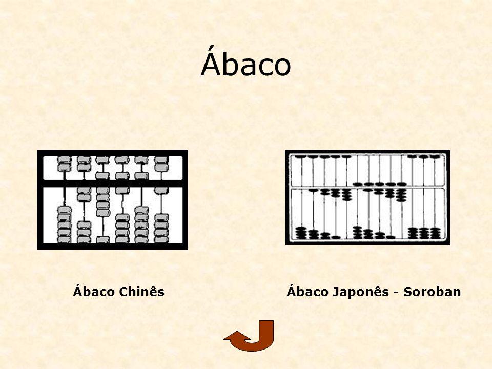 Ábaco Japonês - Soroban