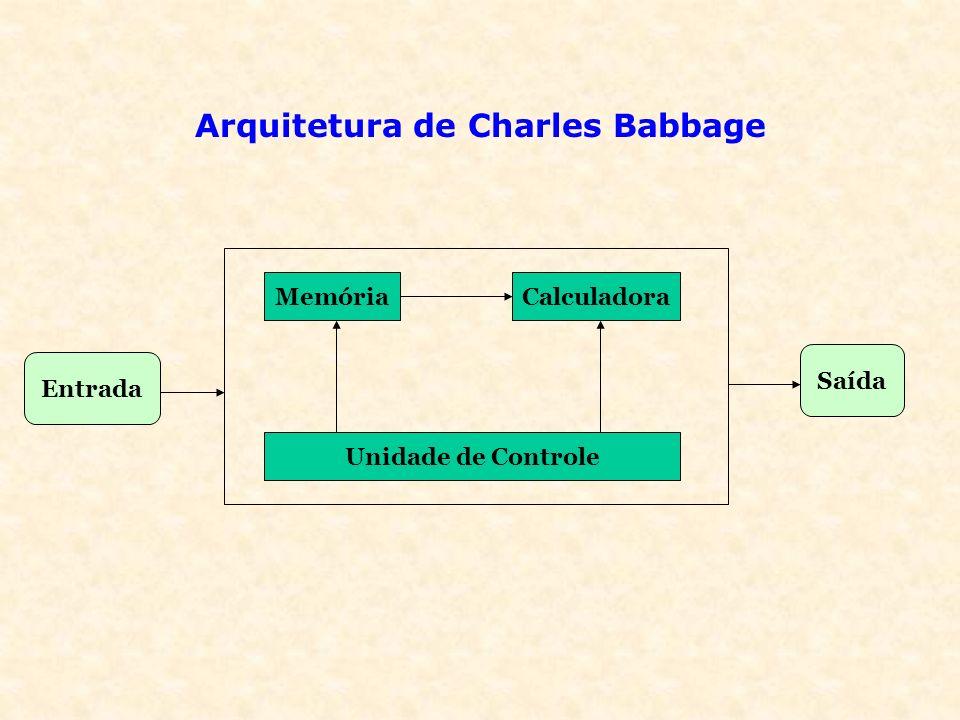 Arquitetura de Charles Babbage