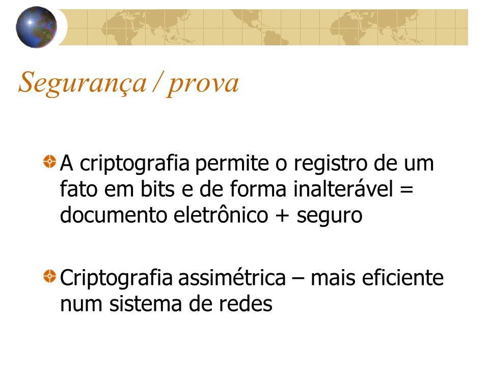 Segurança / provaA criptografia permite o registro de um fato em bits e de forma inalterável = documento eletrônico + seguro.