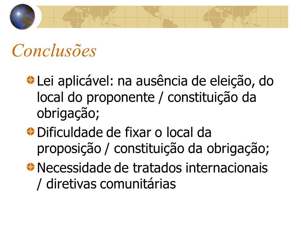 ConclusõesLei aplicável: na ausência de eleição, do local do proponente / constituição da obrigação;