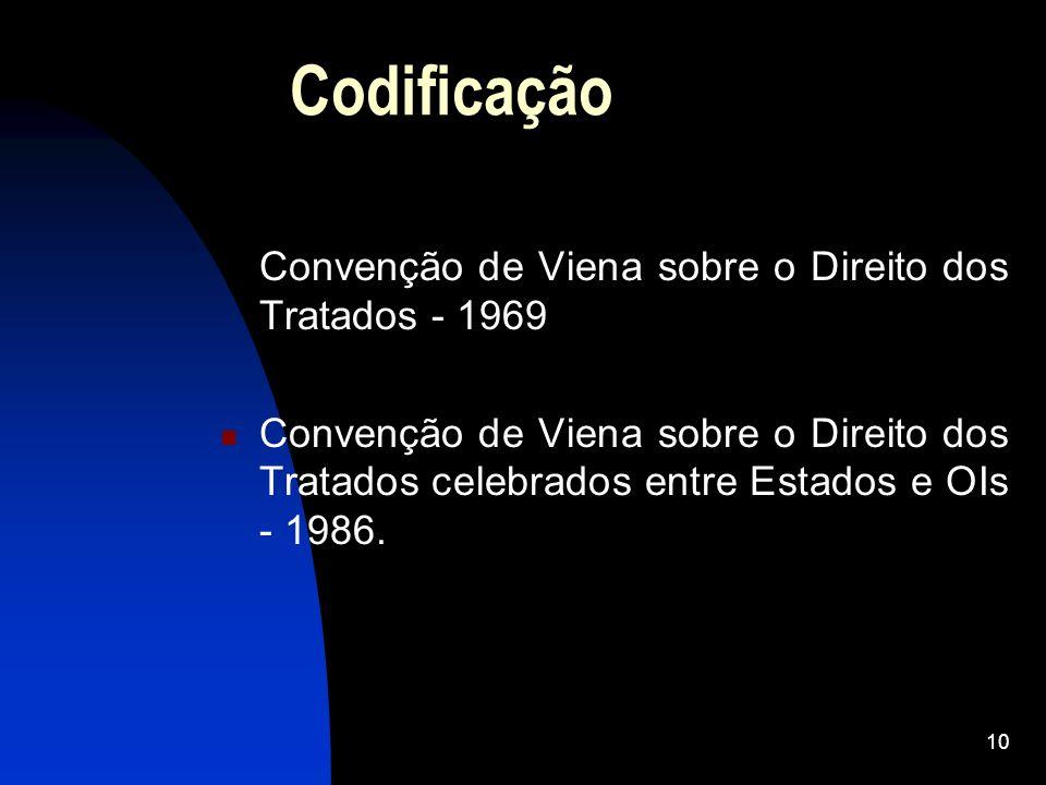 Codificação Convenção de Viena sobre o Direito dos Tratados - 1969