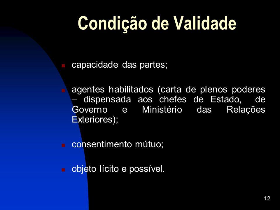 Condição de Validade capacidade das partes;
