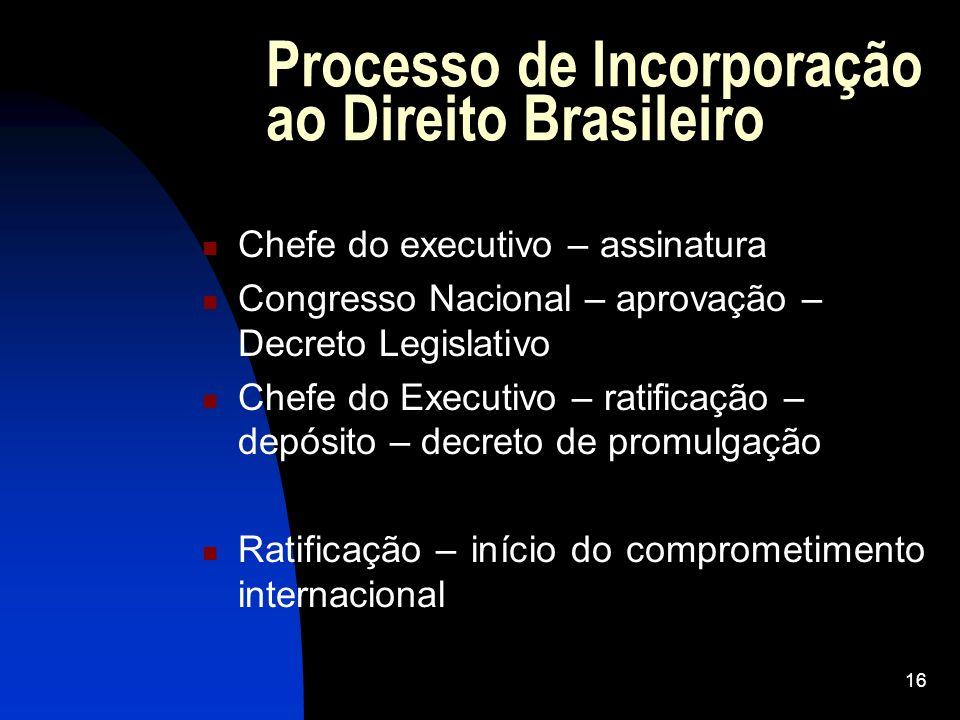 Processo de Incorporação ao Direito Brasileiro