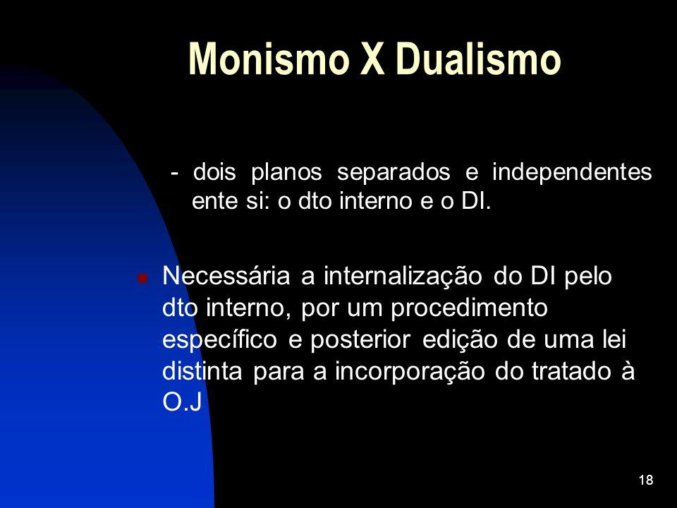 Monismo X Dualismo- dois planos separados e independentes ente si: o dto interno e o DI.