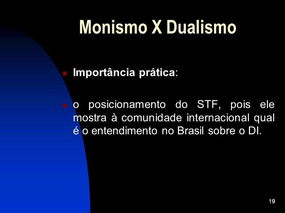 Monismo X Dualismo Importância prática: