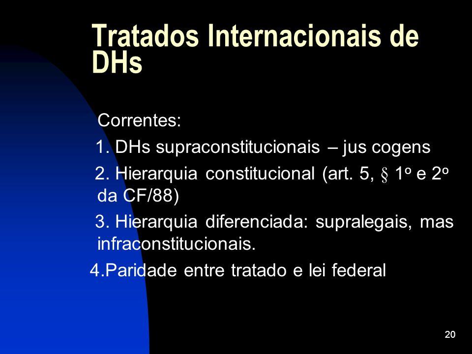 Tratados Internacionais de DHs