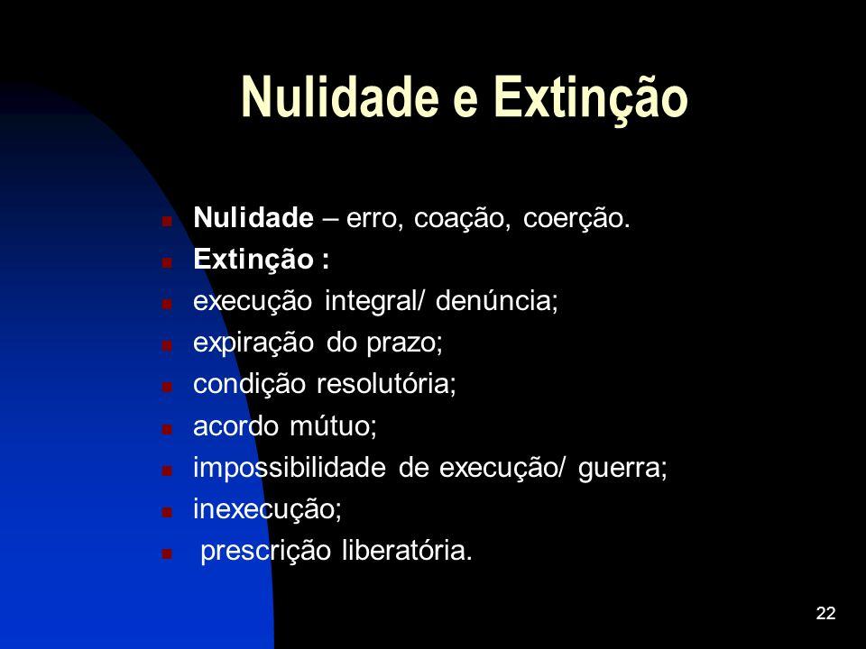 Nulidade e Extinção Nulidade – erro, coação, coerção. Extinção :