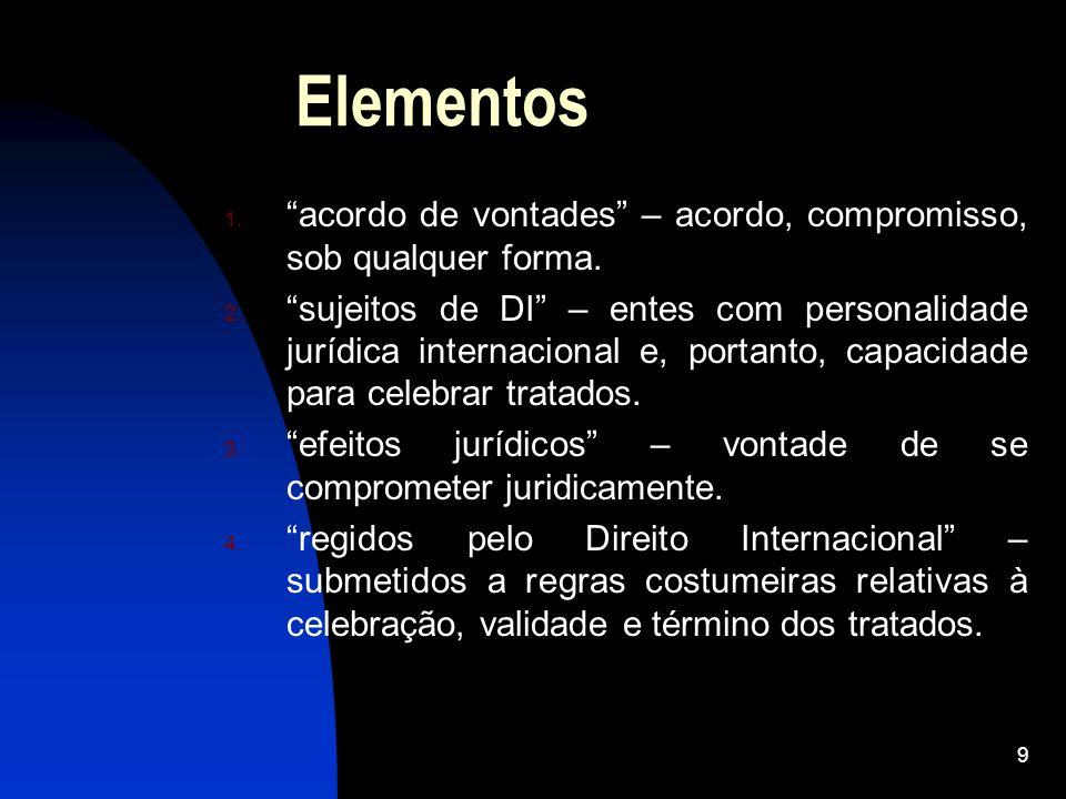Elementos acordo de vontades – acordo, compromisso, sob qualquer forma.