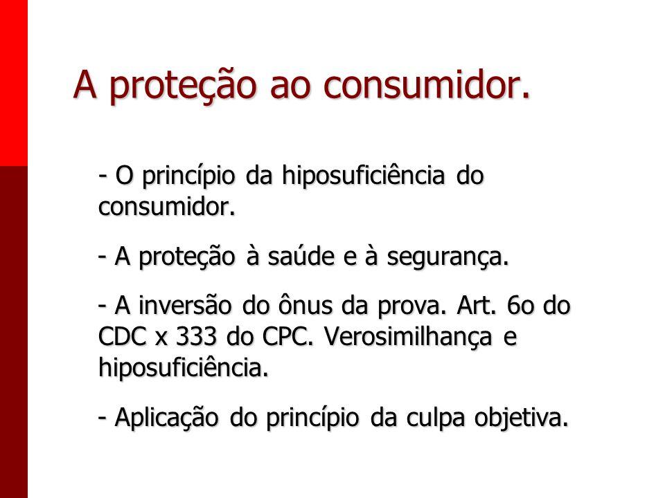 A proteção ao consumidor.