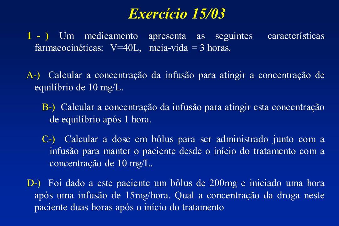 Exercício 15/031 - ) Um medicamento apresenta as seguintes características farmacocinéticas: V=40L, meia-vida = 3 horas.