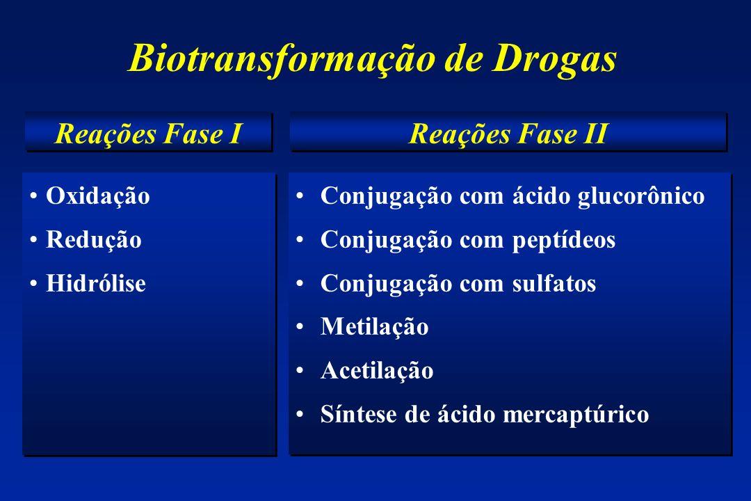 Biotransformação de Drogas