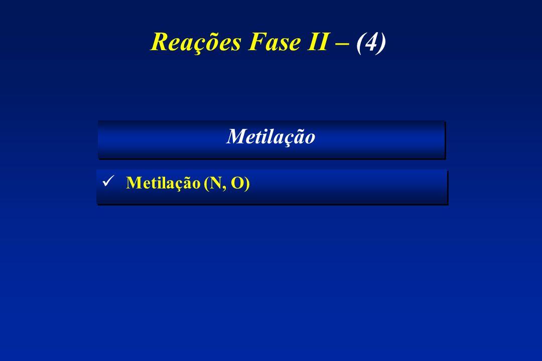 Reações Fase II – (4) Metilação Metilação (N, O)