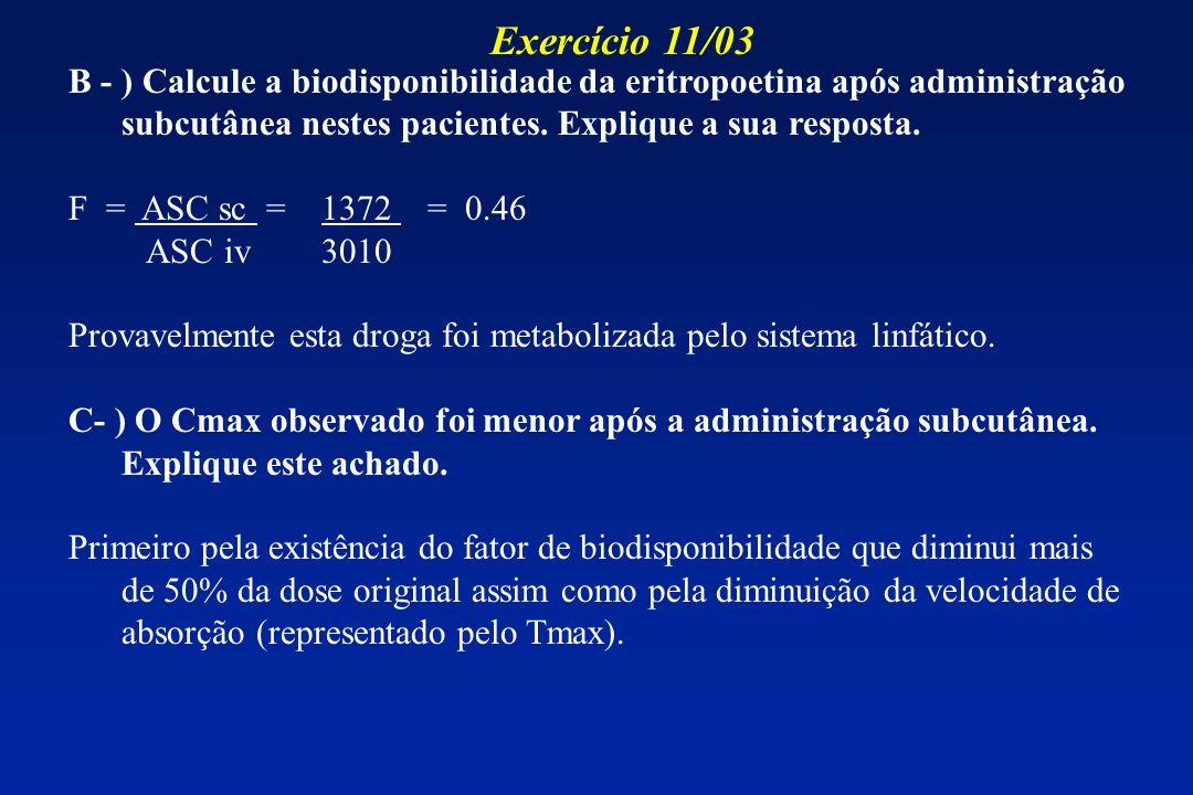 Exercício 11/03 B - ) Calcule a biodisponibilidade da eritropoetina após administração subcutânea nestes pacientes. Explique a sua resposta.