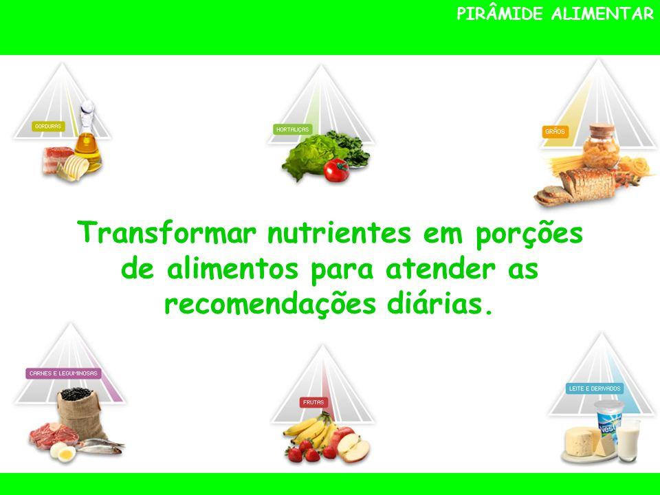 PIRÂMIDE ALIMENTAR Transformar nutrientes em porções de alimentos para atender as recomendações diárias.