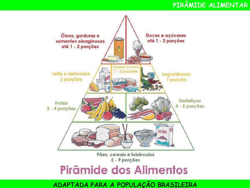 ADAPTADA PARA A POPULAÇÃO BRASILEIRA