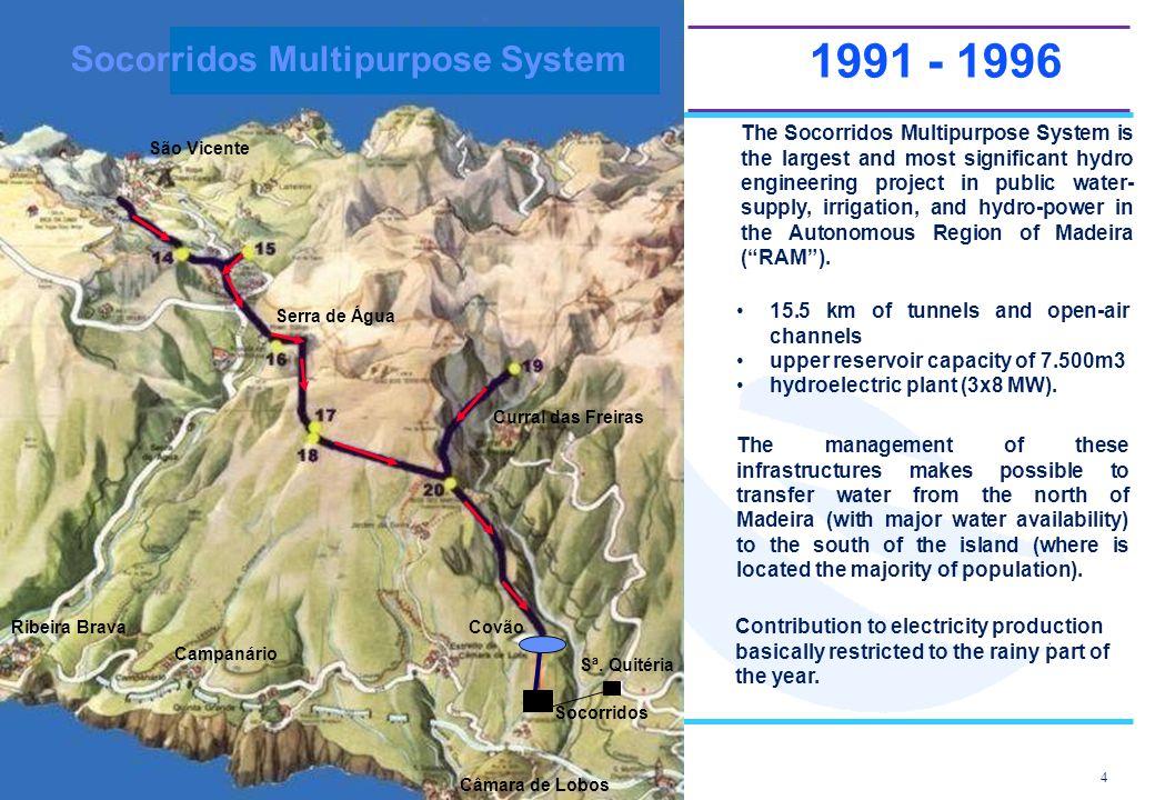 Socorridos Multipurpose System