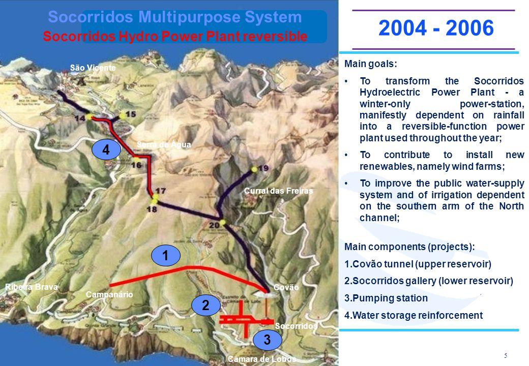 Socorridos Multipurpose System Socorridos Hydro Power Plant reversible