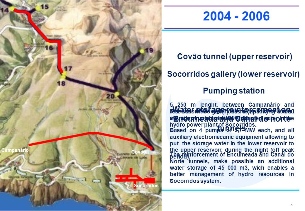 2004 - 2006 Covão tunnel (upper reservoir)