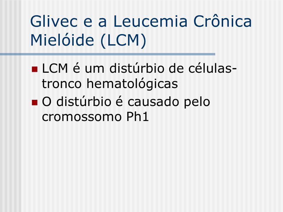 Glivec e a Leucemia Crônica Mielóide (LCM)