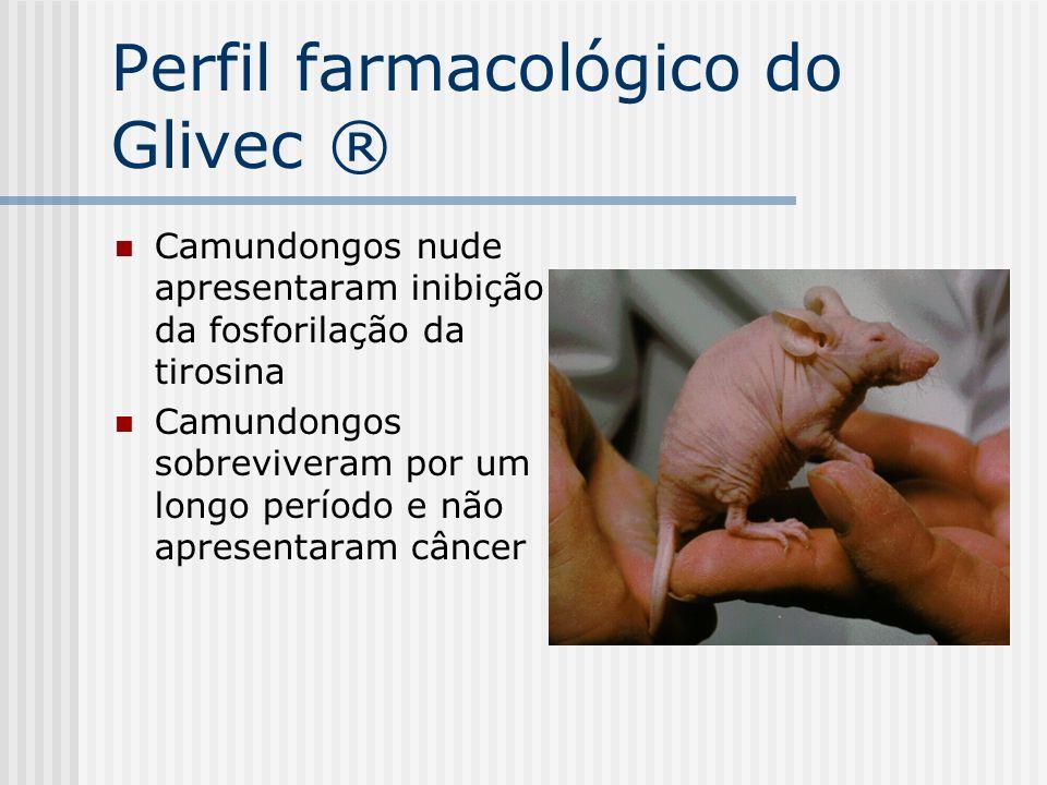 Perfil farmacológico do Glivec ®