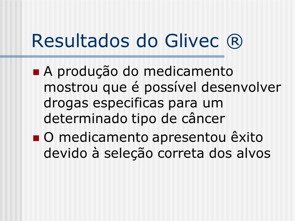 Resultados do Glivec ® A produção do medicamento mostrou que é possível desenvolver drogas especificas para um determinado tipo de câncer.