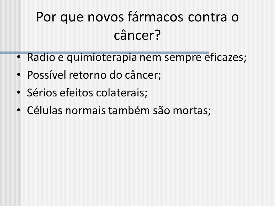 Por que novos fármacos contra o câncer