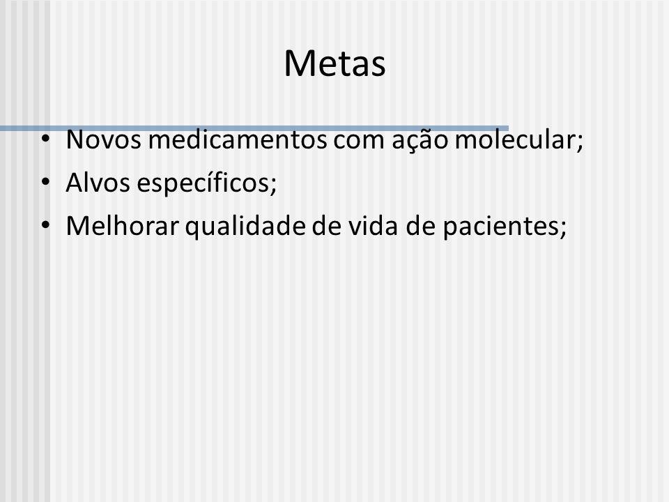 Metas Novos medicamentos com ação molecular; Alvos específicos;
