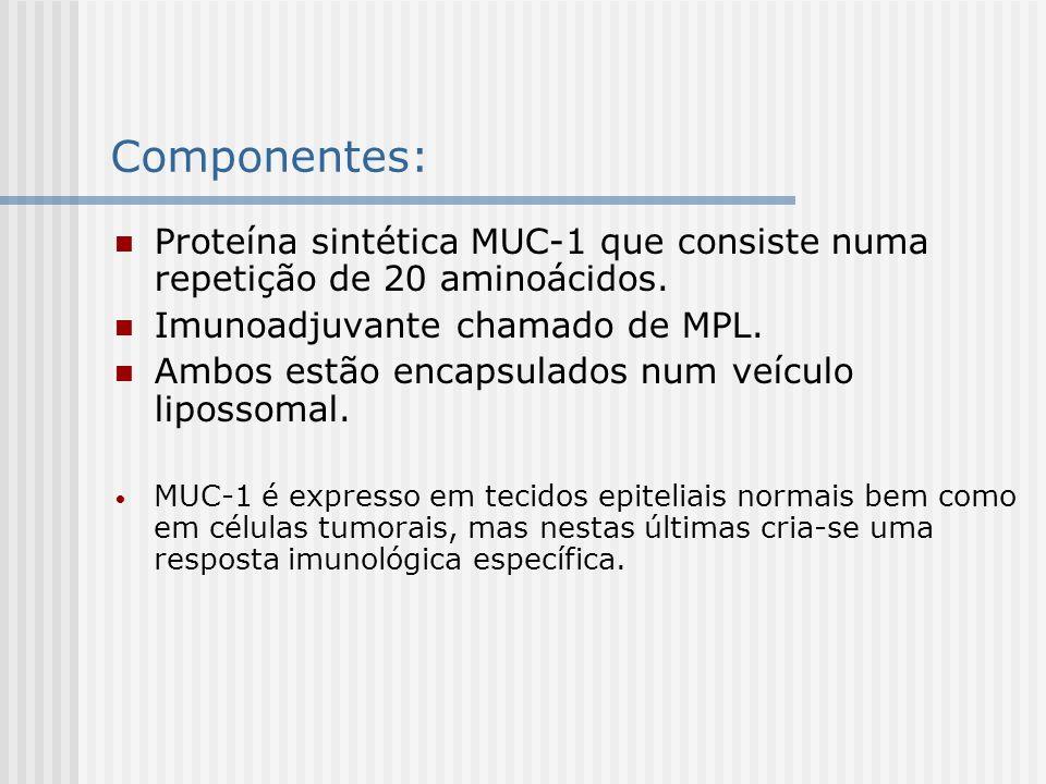 Componentes: Proteína sintética MUC-1 que consiste numa repetição de 20 aminoácidos. Imunoadjuvante chamado de MPL.